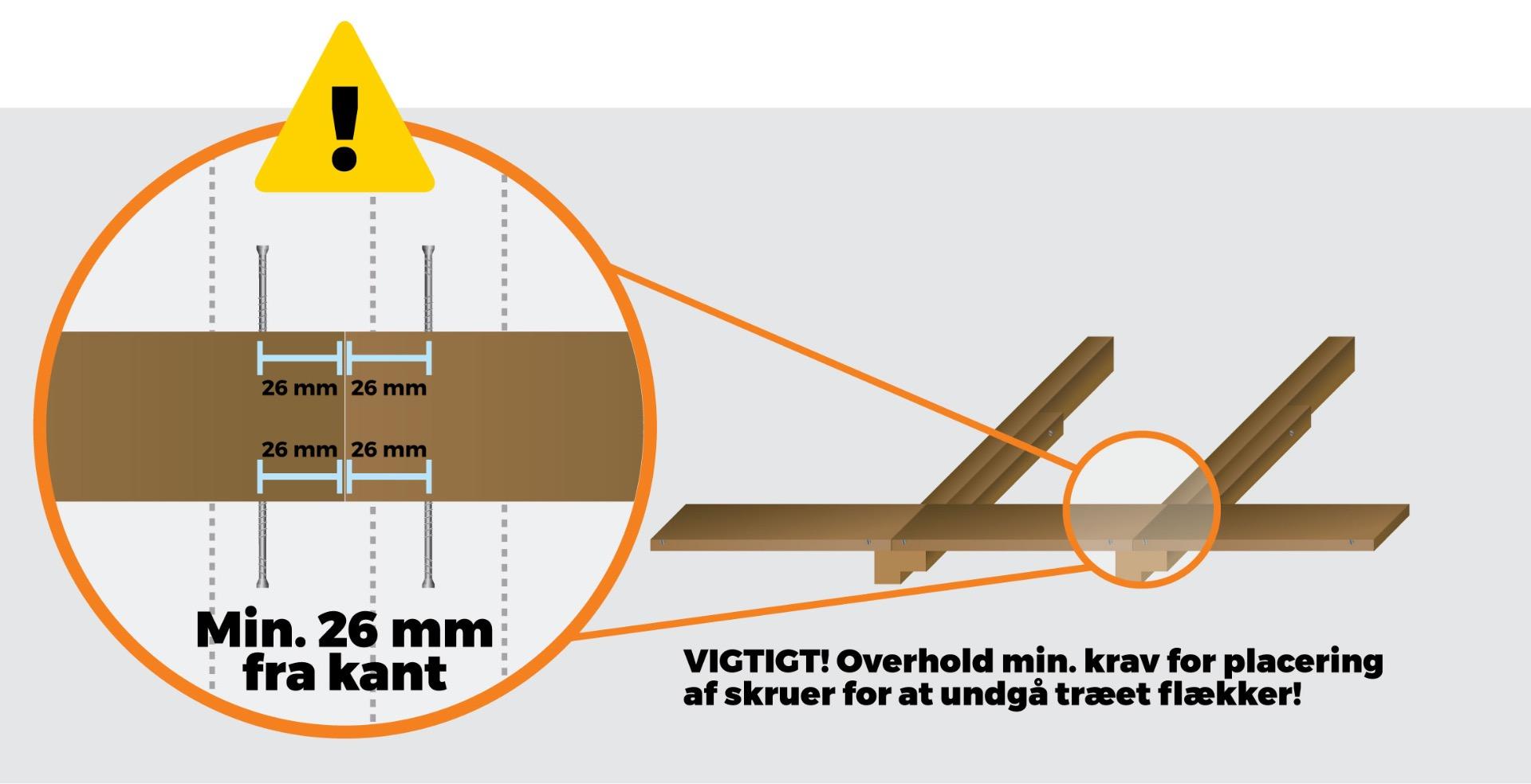 Camo Terrasse Montering Gjort Smart Ingen Synlige Skruehuller